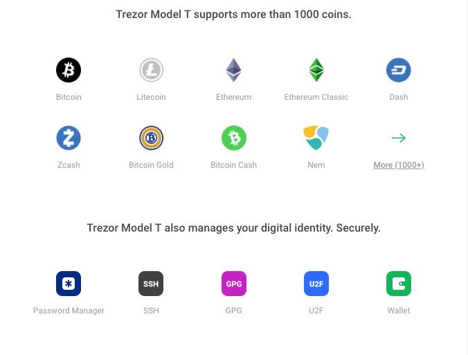 Coins die vom TREZOR Model T unterstützt werden